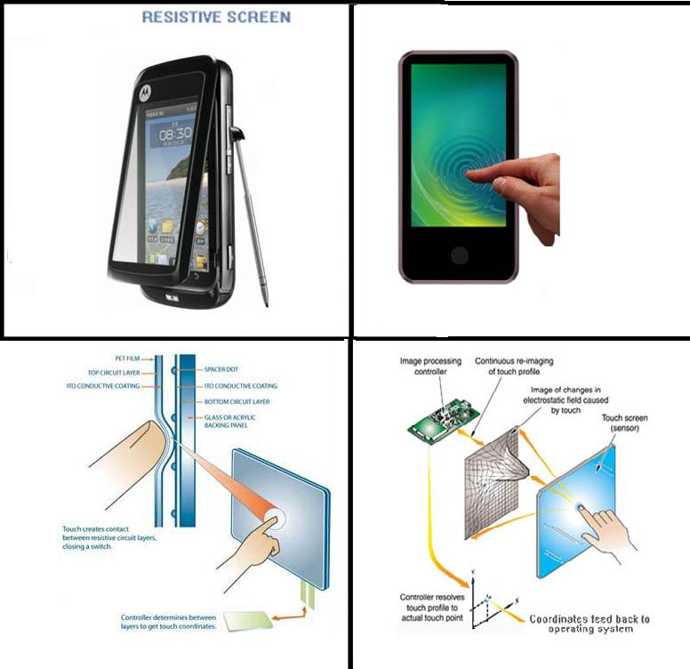 Touch Screen How Does It Actually Works Which Equipment
