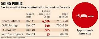 IPOs in Dec