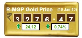 Reliance My Gold Plan Price