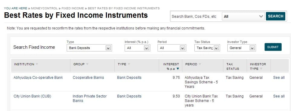 Finding Tax saving Fixed Deposit Rates