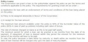 LIC Loan against Policy Conditions