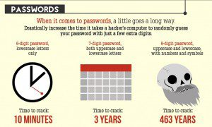 Password tips