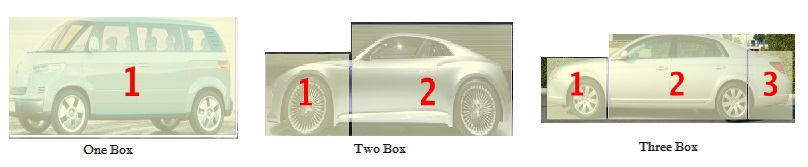 Number of boxes in the car
