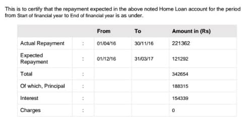 Provisional home loan interest certificate showing break up.