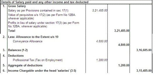 Form 16 which shows Gross salary and Deductions