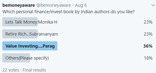 Poll on Best Indian Personal Finance Books