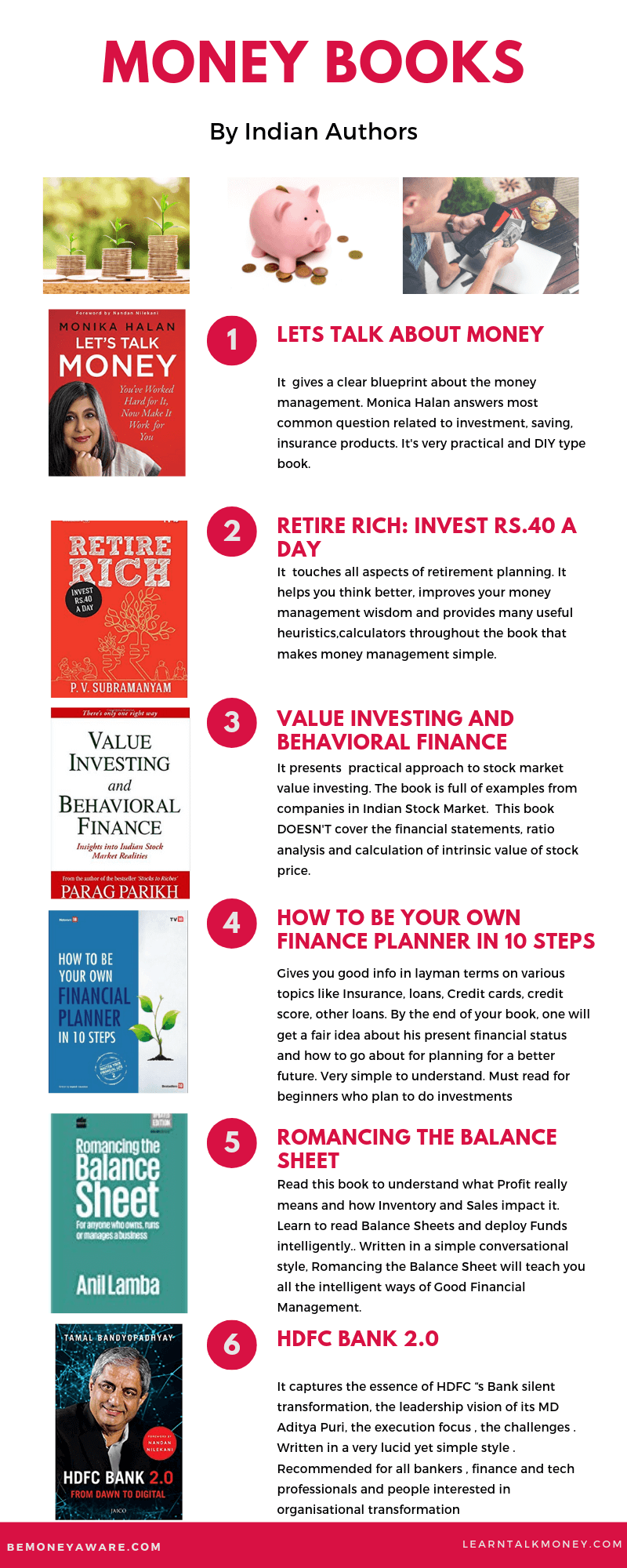 Money,Personal Finance Books by Indian Authors