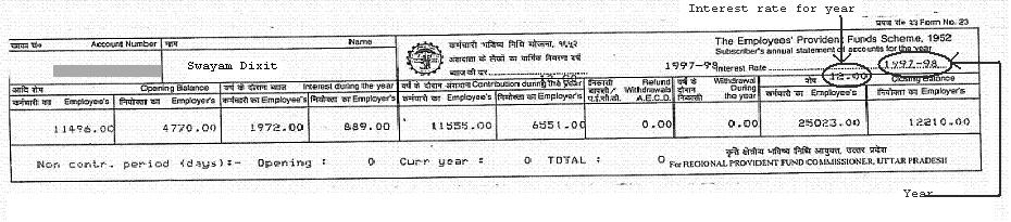 Annual Statement by EPFO for EPF Balance