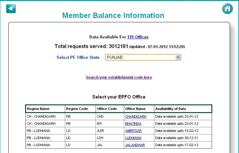 How to get information about EPF balance : Annual ...