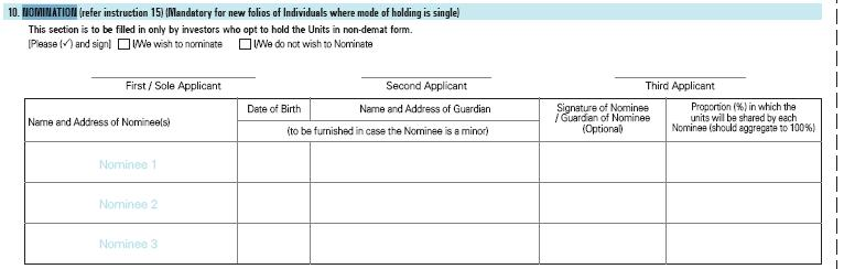 Nomination form for HDFC Mutual Fund