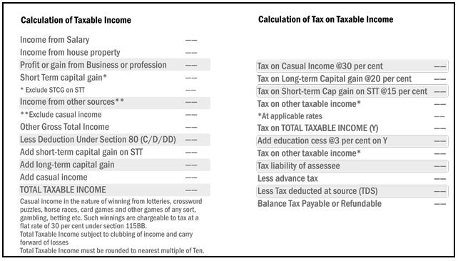 income tax planning wrt individual assesee