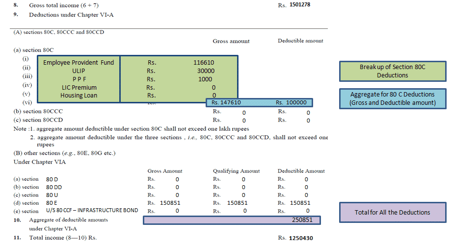 Deductions under Chapter VI-A example