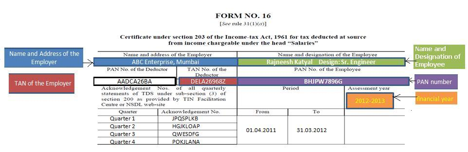 Form 16: Employer and Employee details