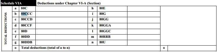 Deductions under Chapter VIA in ITR 2