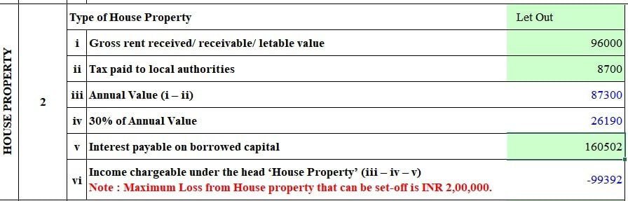 Show Income from Let out House as Income from House property in ITR1