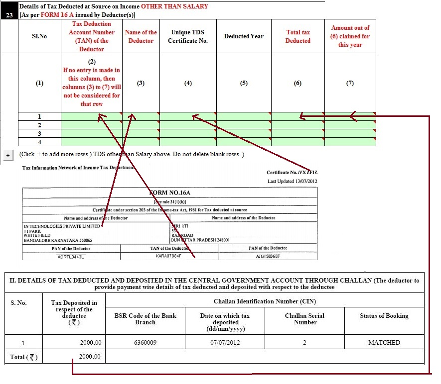 Filling TDS from Form 16A in ITR