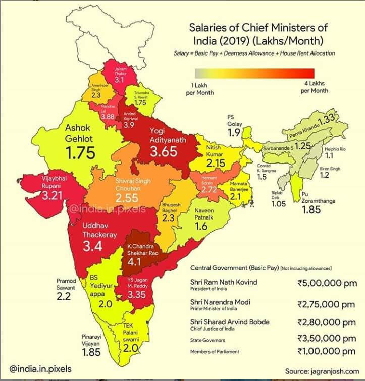 Salary of Chief Ministers in India