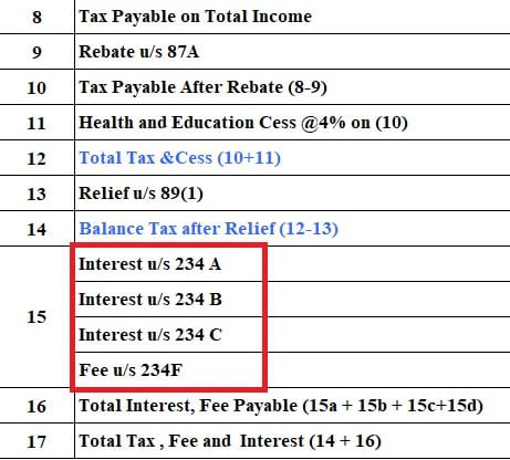 Fine for not paying due Income tax on time under section 234A,234B,234C,234F