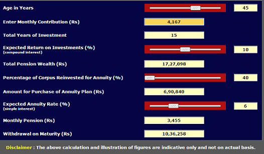 NPS Pension and Annuity Calculator