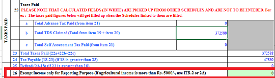 Exempt Income ITR1