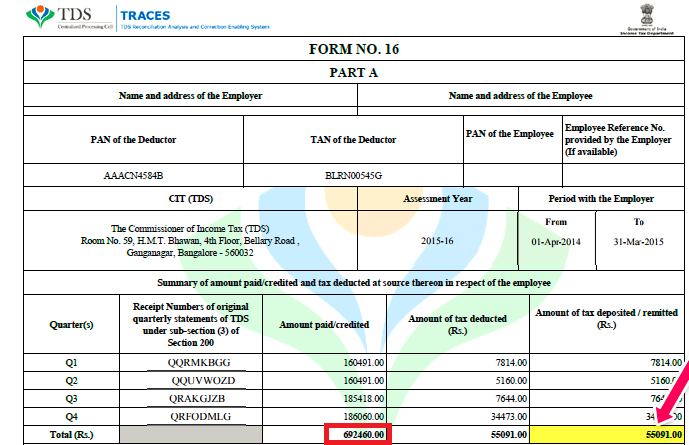 TDS in Form 16 part A