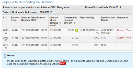 Income-tax 143 outstanding demand response
