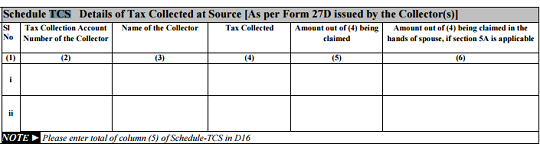 Income Tax TCS in ITR