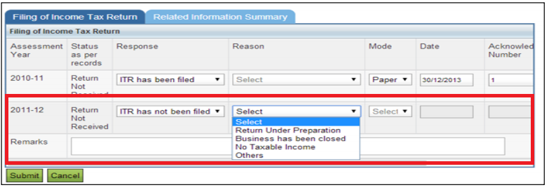 Income Tax Compliance ITR has not been filed