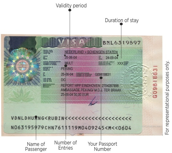 Indian passport visa and visa for usasingaporethailanddubai example of visacheck for validity thecheapjerseys Image collections