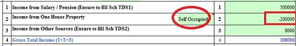 Fill Home loan interest in ITR1 with - (minus) sign