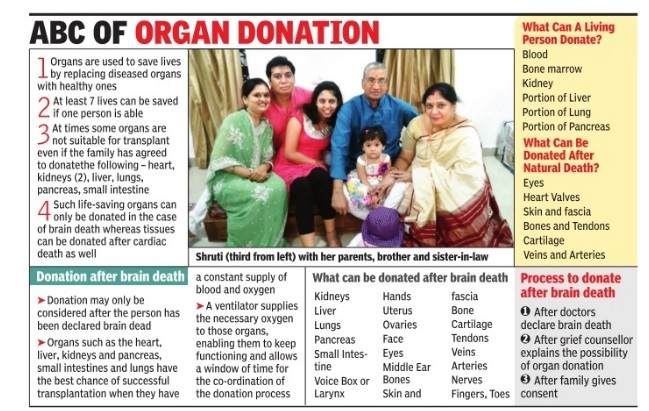 organ donors essays