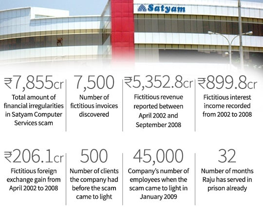 governance failure at satyam
