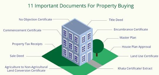 Occupancy certificate and campa cola flats documents for buying property yadclub Choice Image