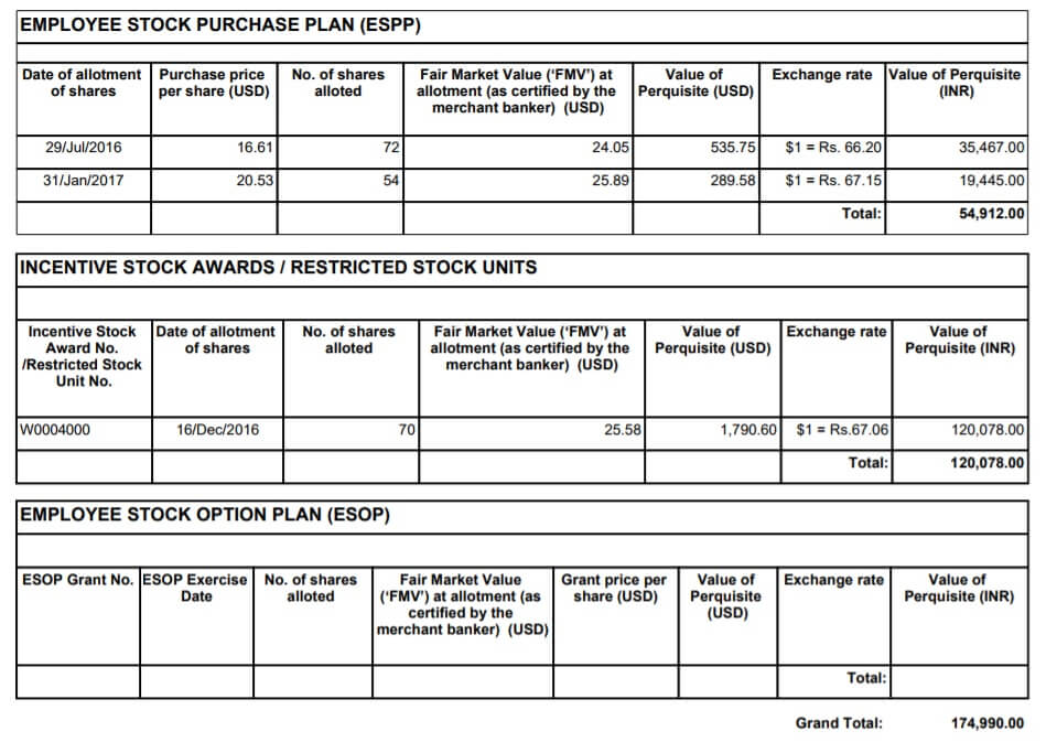 Purchase price of stock options of a MNC of US