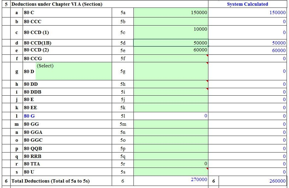 Showing NPS under Chapter VI in ITR