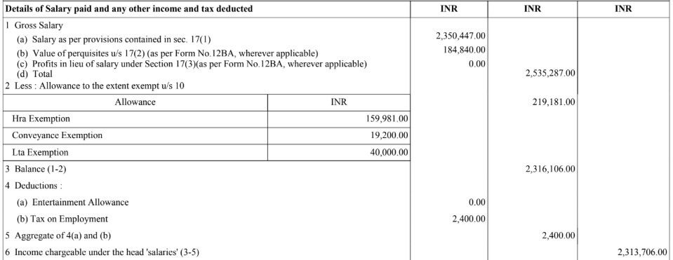 Form 16 shows salary and details break up