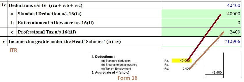 Fill ITR with deductions from Form 16