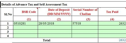 Details of Advance/Self Assessment tax paid for interest of FD
