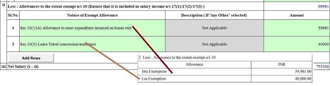 How To Fill Salary Details in ITR2, ITR1