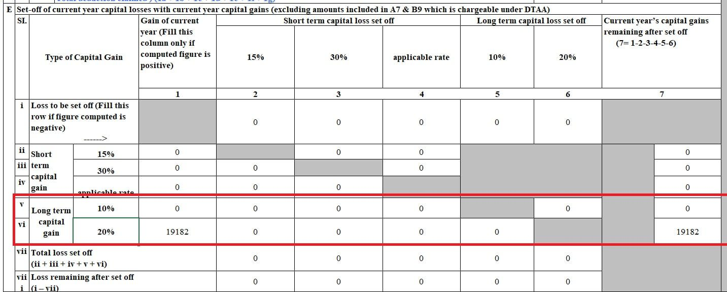 Long Term Capital Gains in ITR in CG Section E Set-off of current year capital losses with current year capital gains