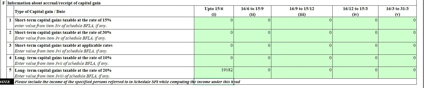 Long Term Capital Gains in ITR in CG Section F5