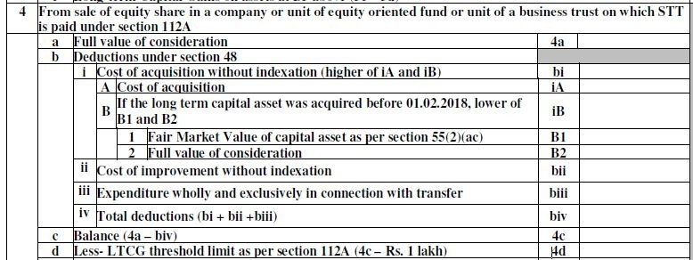 LTCG on Equity for FY 2018-19