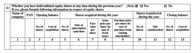 ITR FY 2018-19 Unlisted Equity Shares