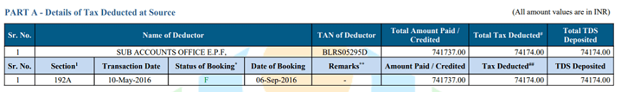 TDS deducted on EPF Withdrawal