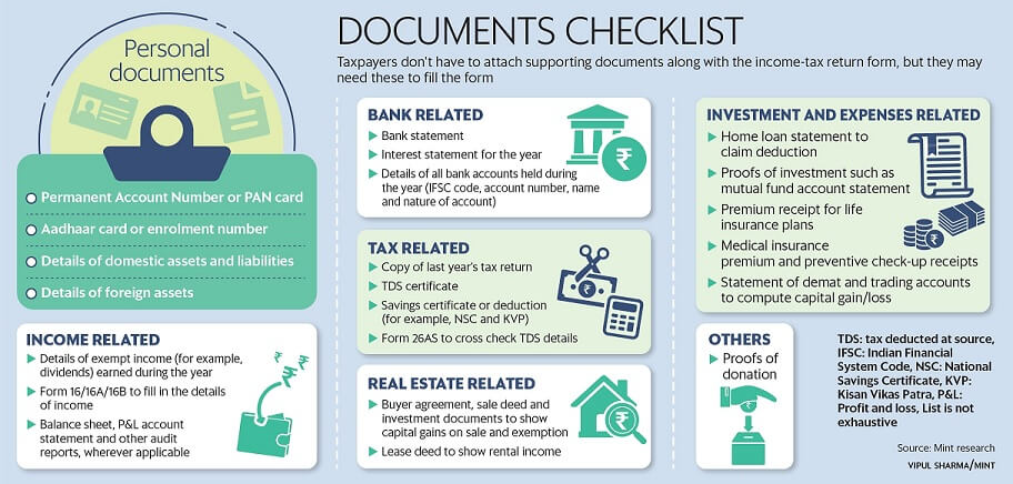 Documents Required to File ITR