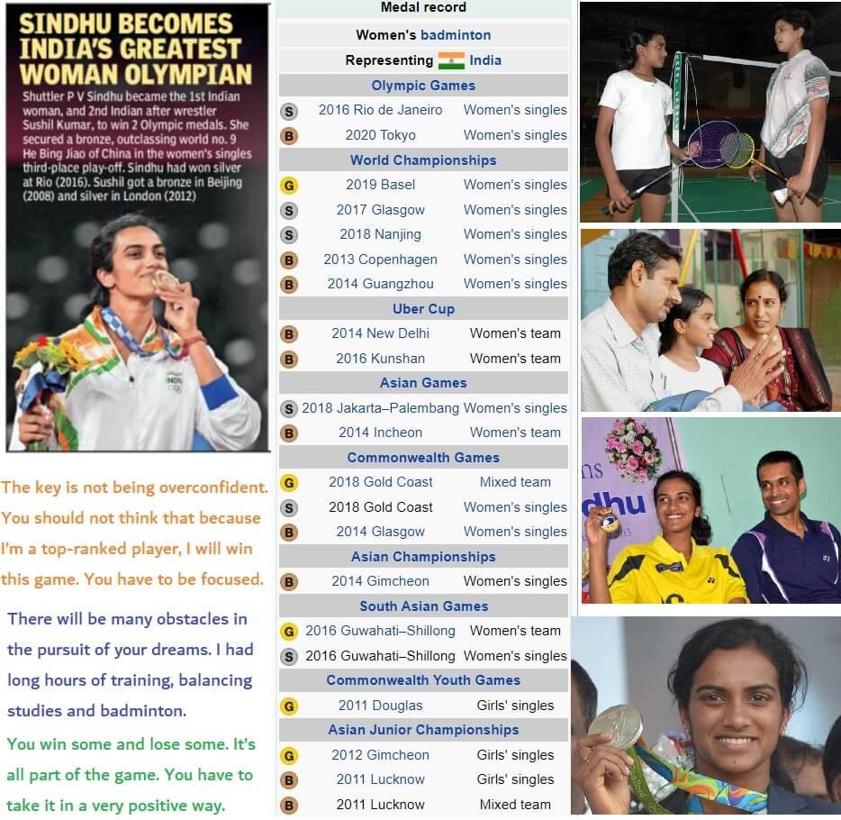 P V Sindhu Medal and Records