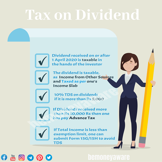 Tax on Dividend on stock and Mutual Funds , How to show in ITR, Form 26AS