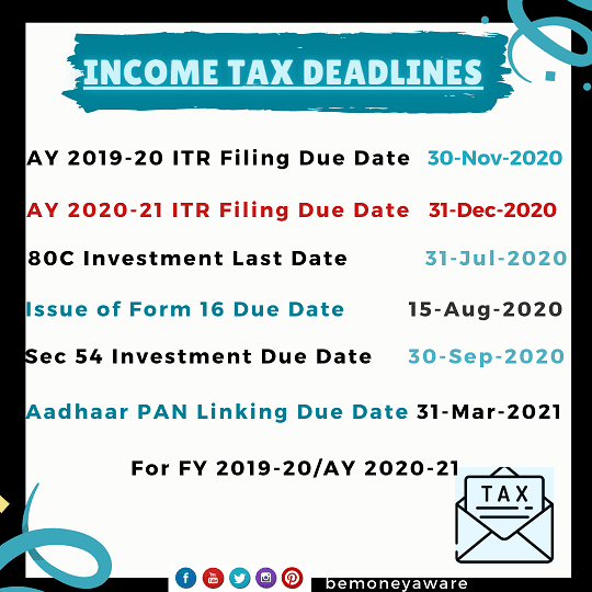 Deadlines of Income Tax FY 2019-20 that you should be aware of