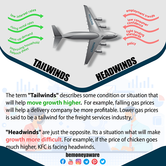What are headwind and tailwinds?