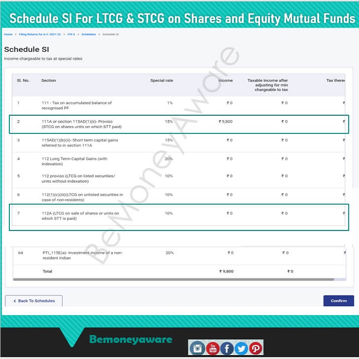 Schedule SI for Capital gains in share and equity mutual Funds